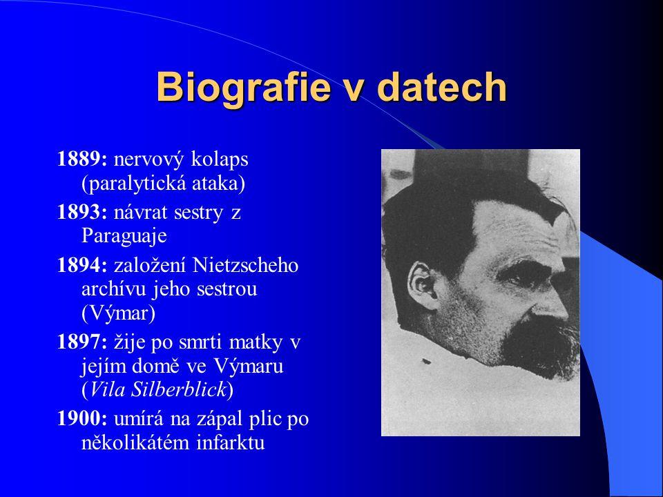 Biografie v datech 1889: nervový kolaps (paralytická ataka)