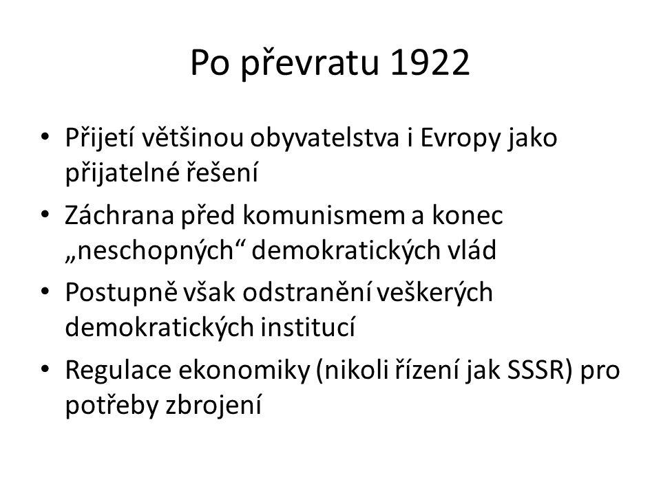 """Po převratu 1922 Přijetí většinou obyvatelstva i Evropy jako přijatelné řešení. Záchrana před komunismem a konec """"neschopných demokratických vlád."""