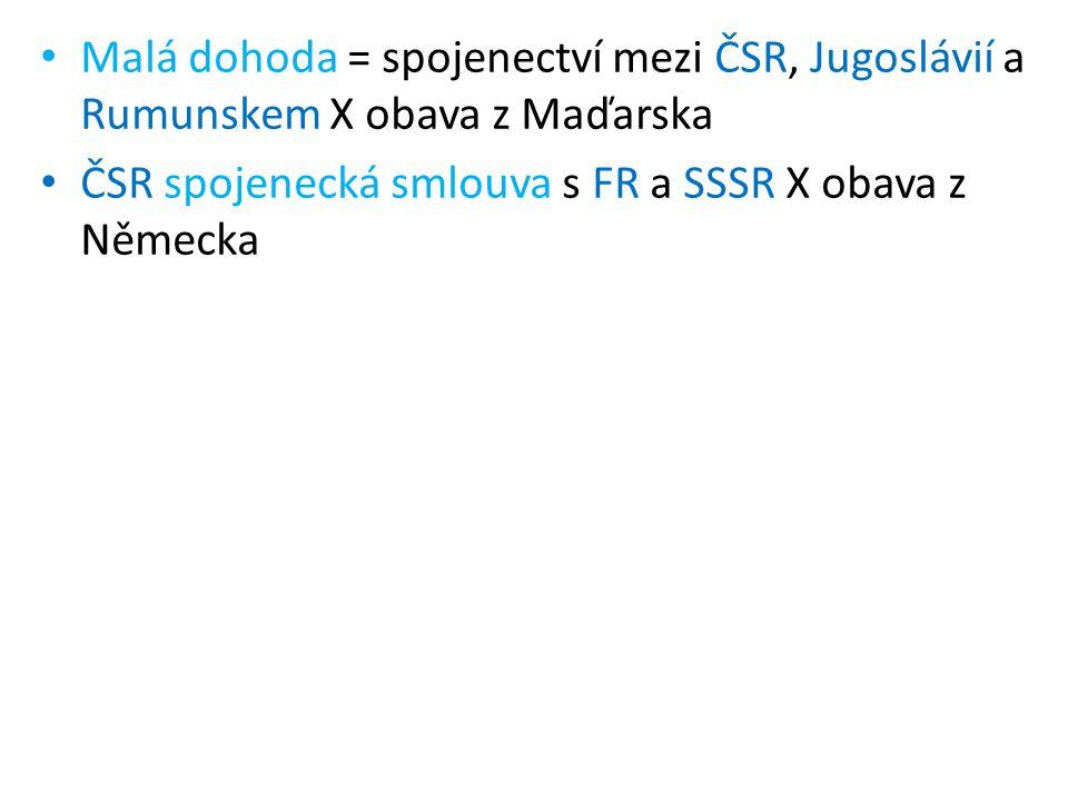 Malá dohoda = spojenectví mezi ČSR, Jugoslávií a Rumunskem X obava z Maďarska