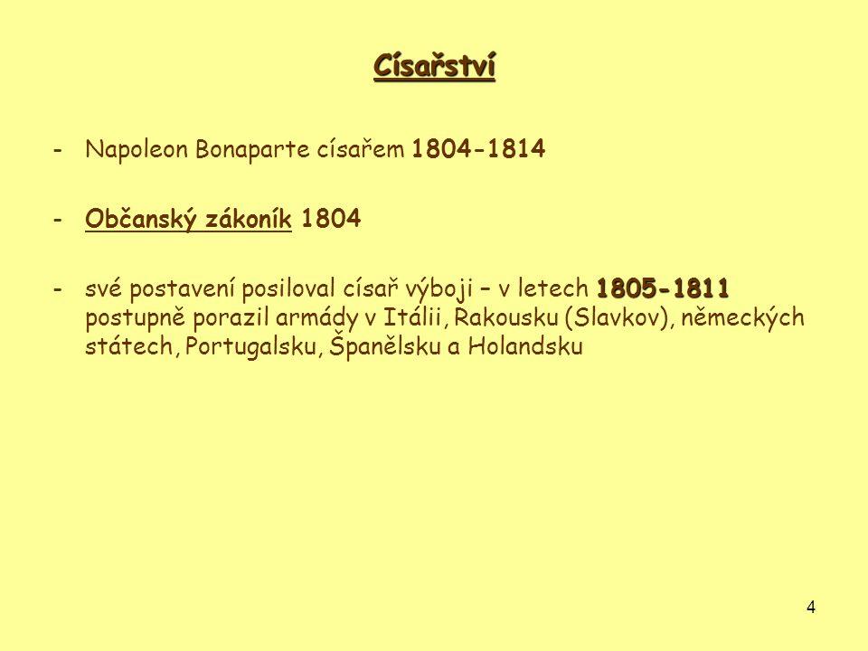 Císařství Napoleon Bonaparte císařem 1804-1814 Občanský zákoník 1804