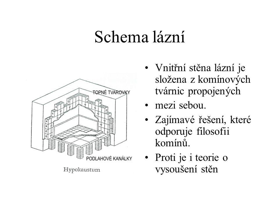 Schema lázní Vnitřní stěna lázní je složena z komínových tvárnic propojených. mezi sebou. Zajímavé řešení, které odporuje filosofii komínů.