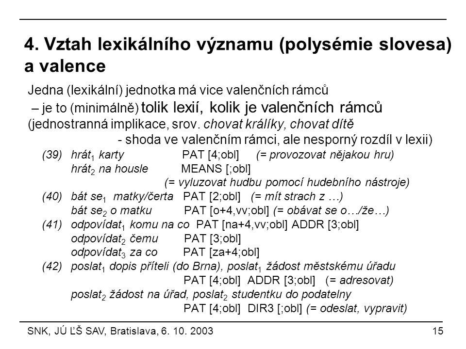 4. Vztah lexikálního významu (polysémie slovesa) a valence
