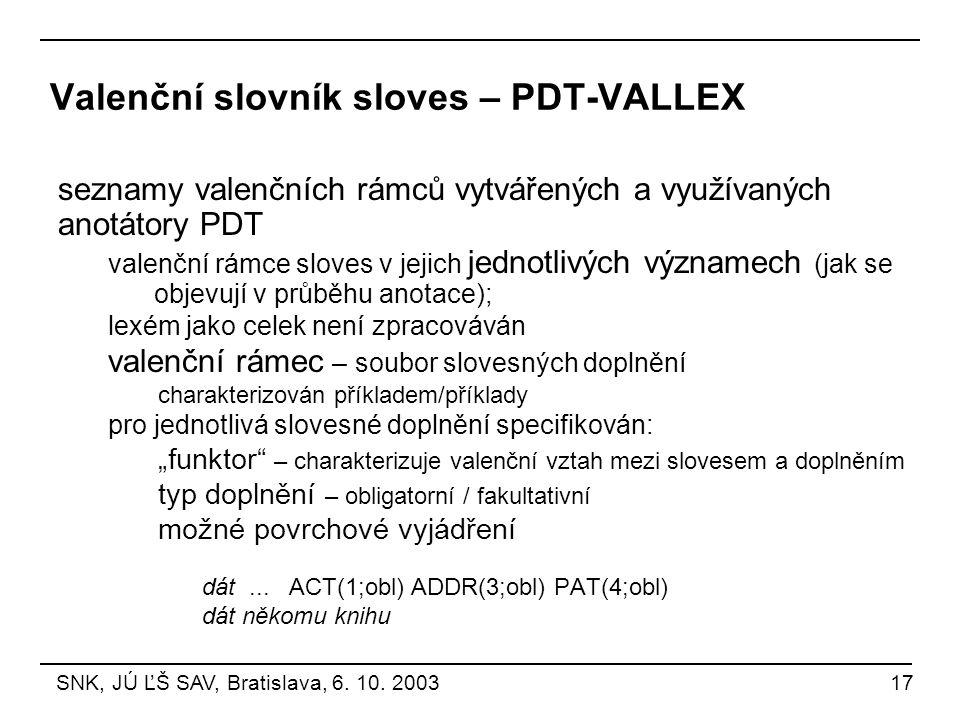Valenční slovník sloves – PDT-VALLEX