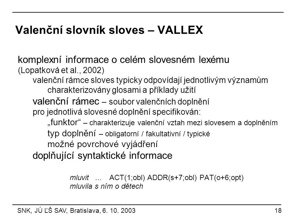 Valenční slovník sloves – VALLEX