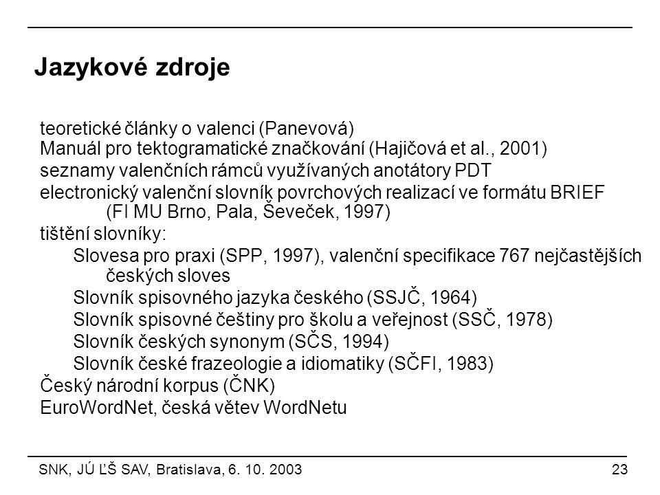 Jazykové zdroje teoretické články o valenci (Panevová)