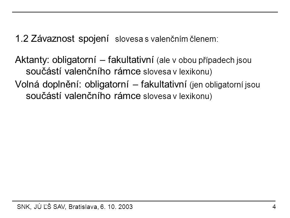 1.2 Závaznost spojení slovesa s valenčním členem: