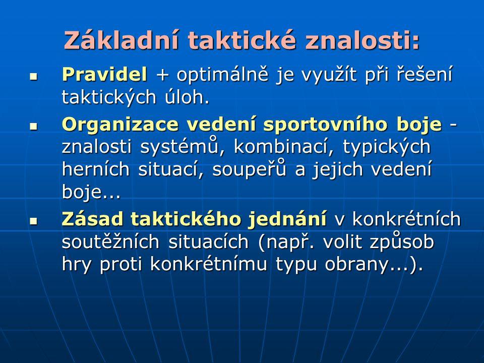 Základní taktické znalosti: