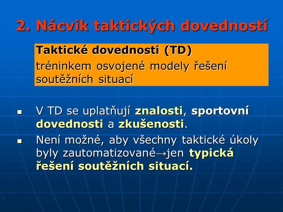 2. Nácvik taktických dovedností