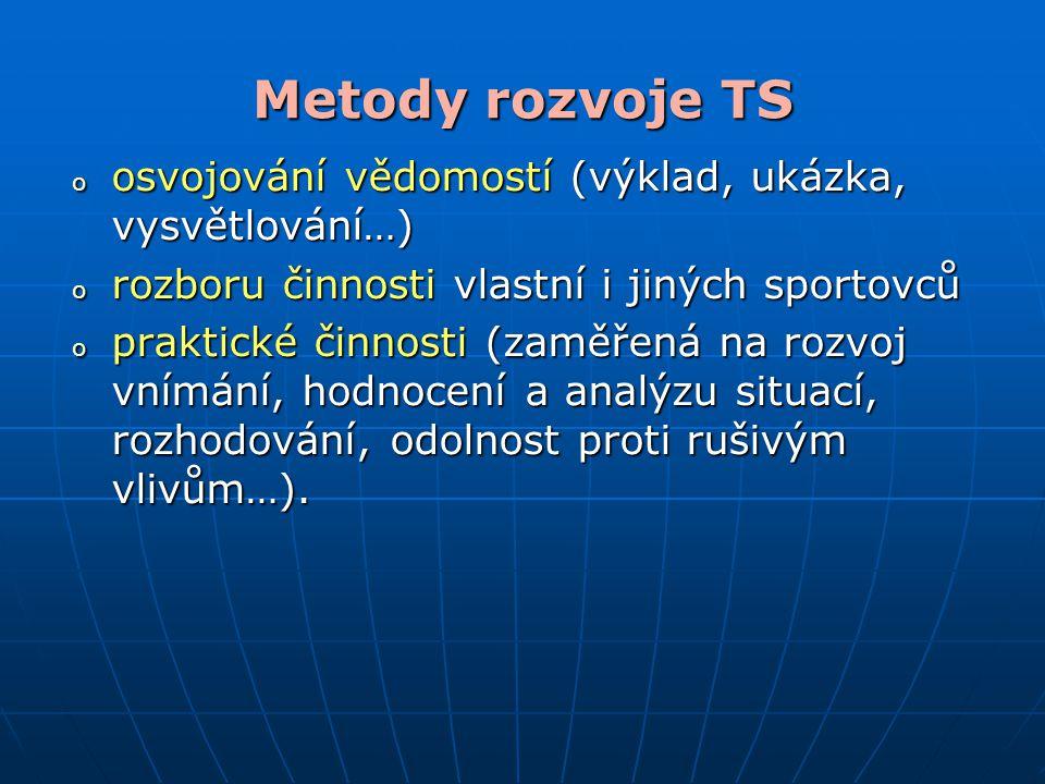 Metody rozvoje TS osvojování vědomostí (výklad, ukázka, vysvětlování…)