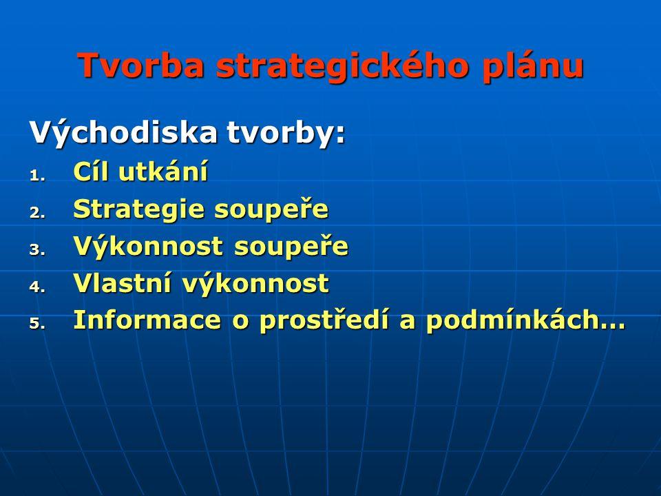 Tvorba strategického plánu