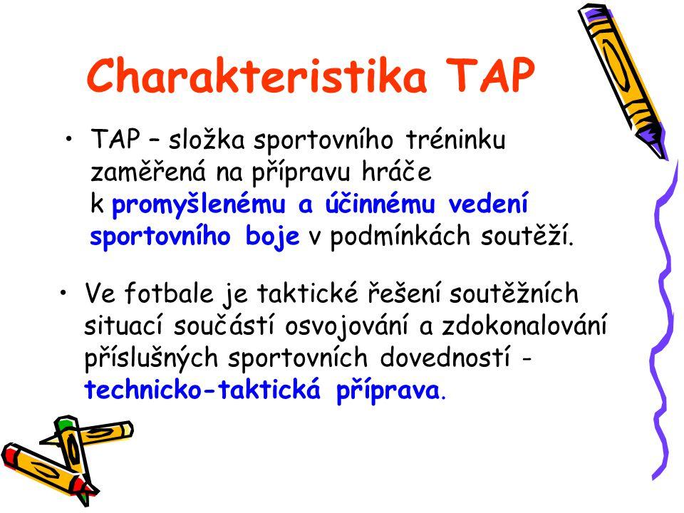 Charakteristika TAP