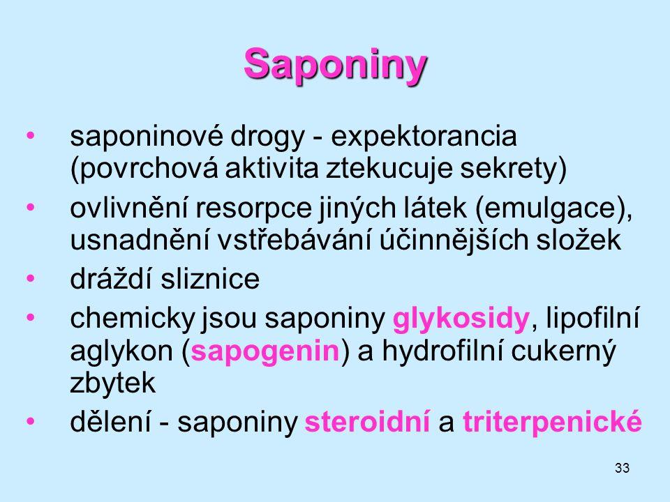 Saponiny saponinové drogy - expektorancia (povrchová aktivita ztekucuje sekrety)