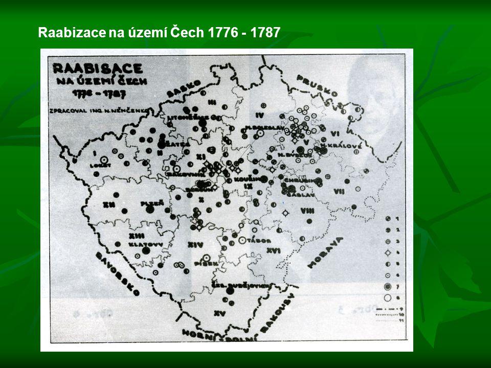Raabizace na území Čech 1776 - 1787