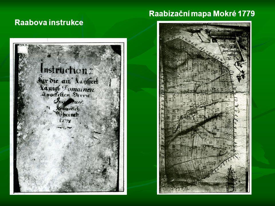 Raabizační mapa Mokré 1779 Raabova instrukce