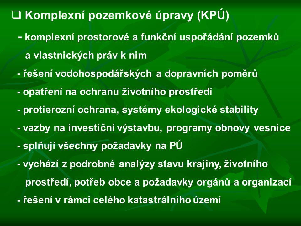 Komplexní pozemkové úpravy (KPÚ)