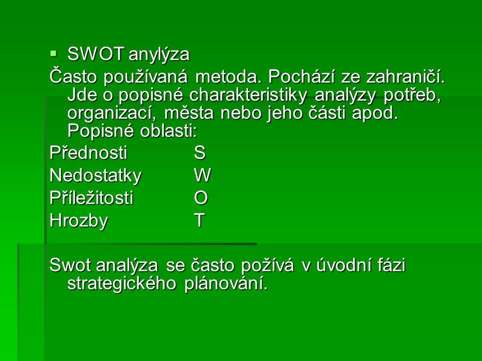 SWOT anylýza