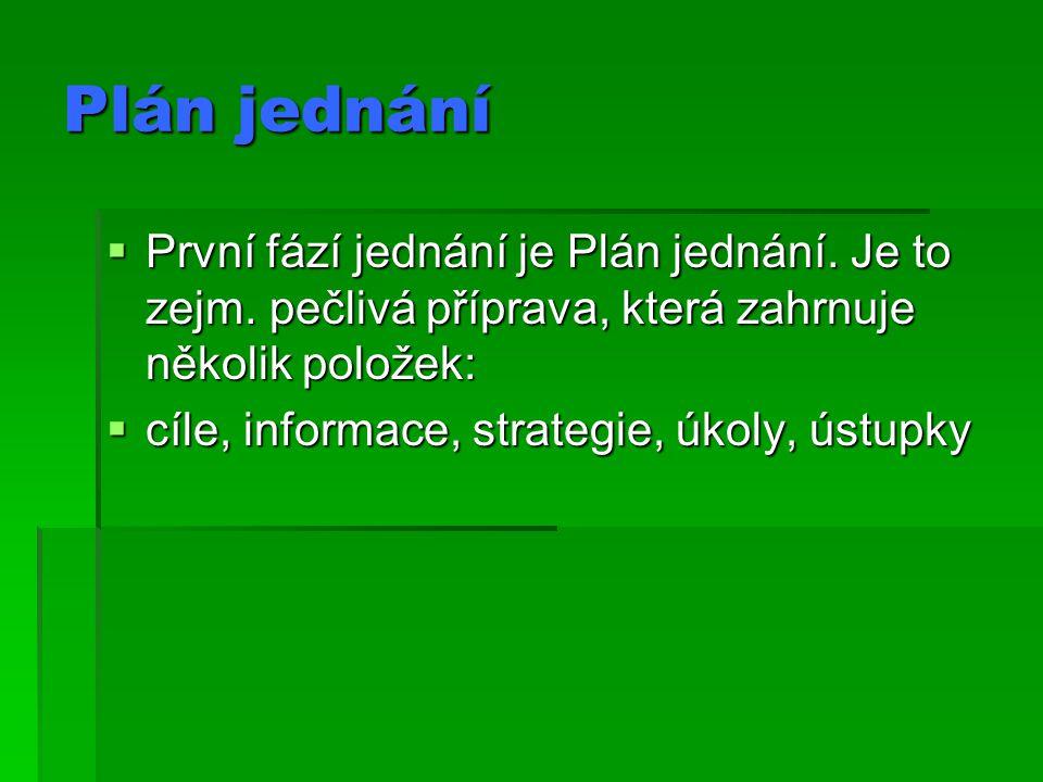 Plán jednání První fází jednání je Plán jednání. Je to zejm. pečlivá příprava, která zahrnuje několik položek: