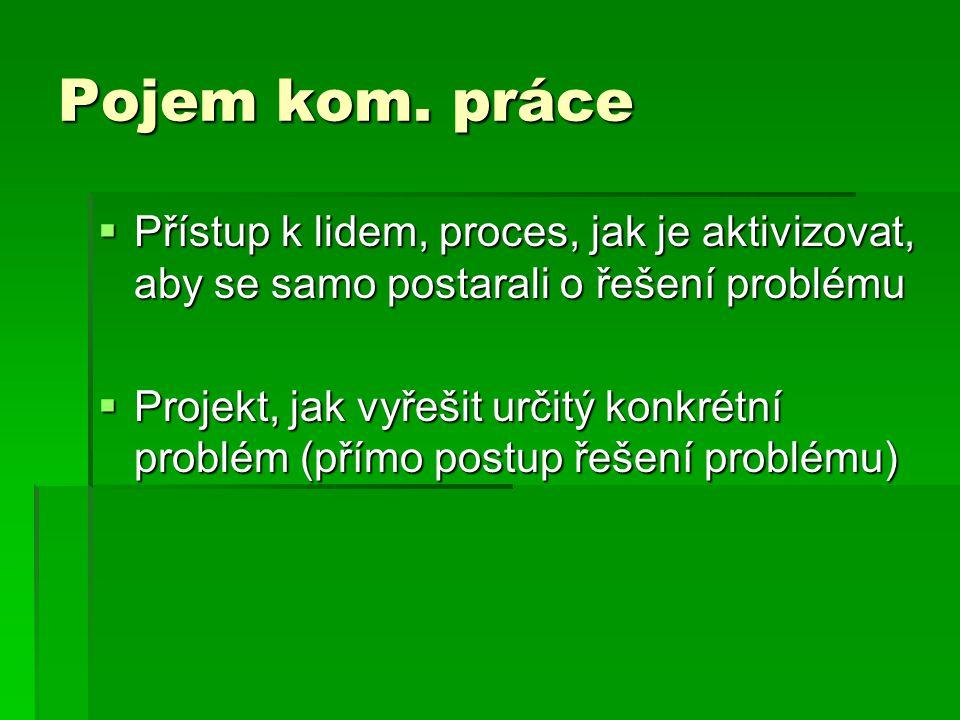Pojem kom. práce Přístup k lidem, proces, jak je aktivizovat, aby se samo postarali o řešení problému.