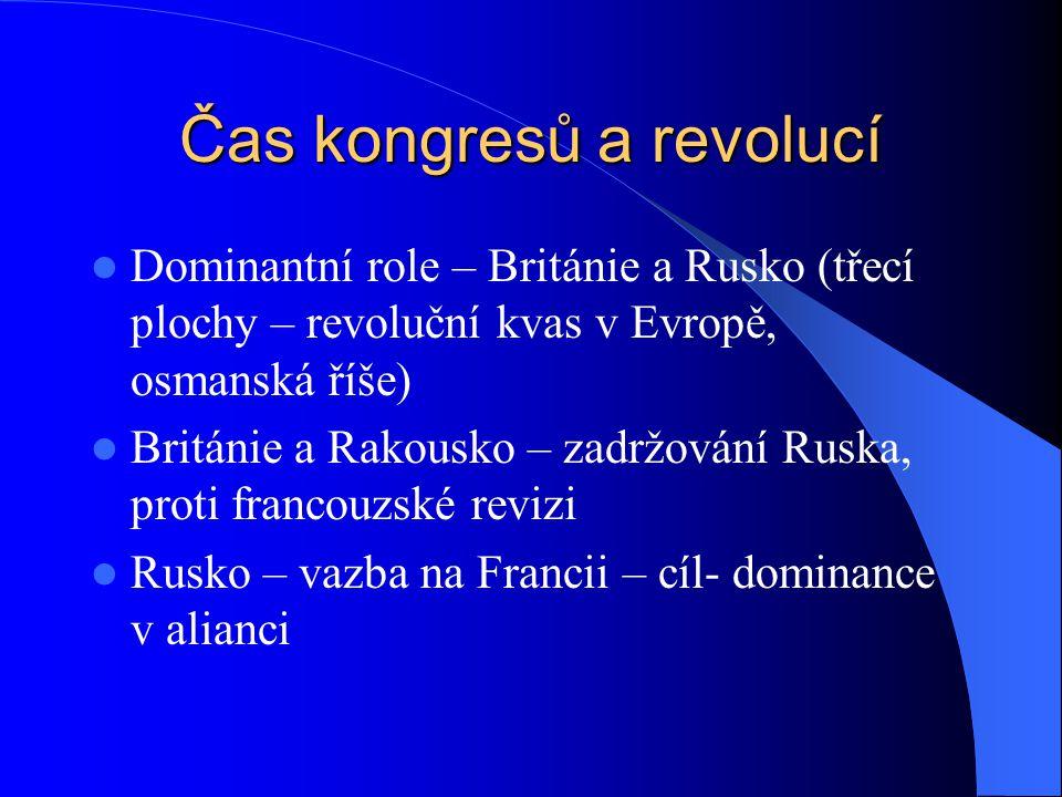 Čas kongresů a revolucí