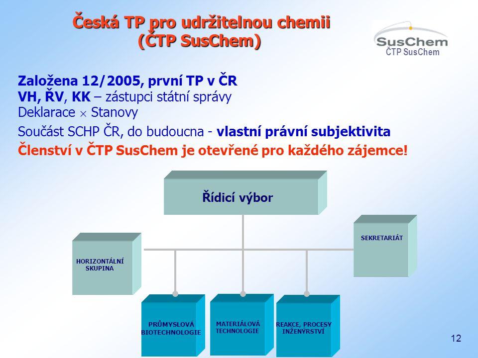 Česká TP pro udržitelnou chemii (ČTP SusChem)