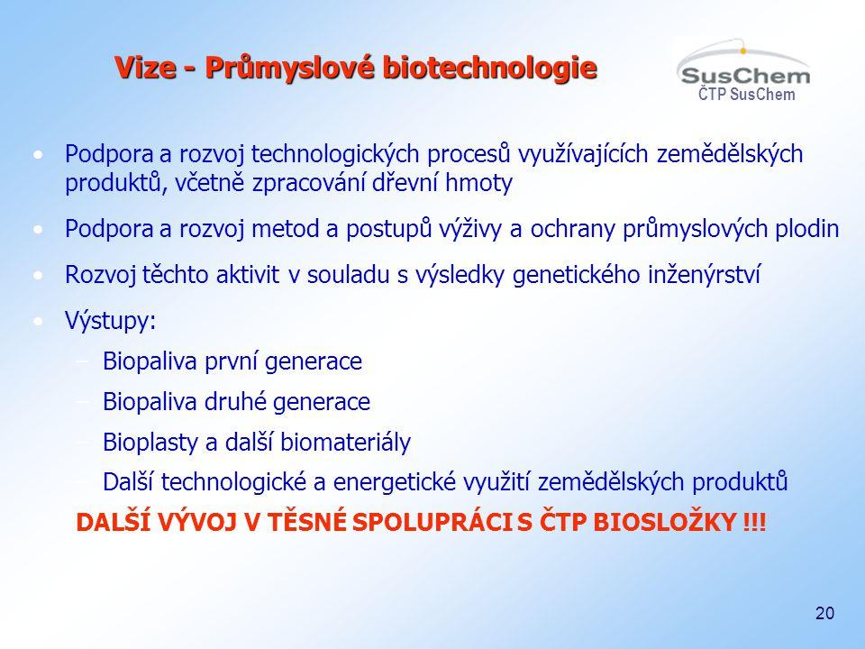 Vize - Průmyslové biotechnologie