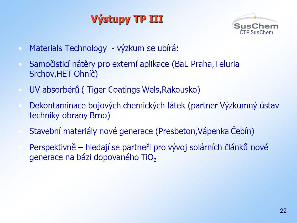 Výstupy TP III Materials Technology - výzkum se ubírá: