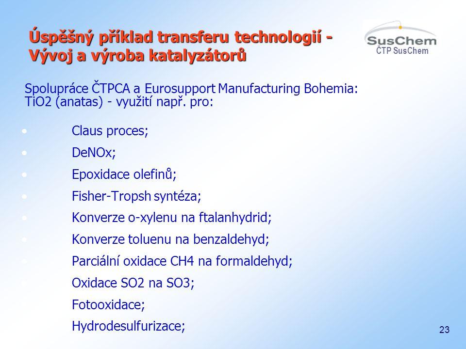 Úspěšný příklad transferu technologií - Vývoj a výroba katalyzátorů