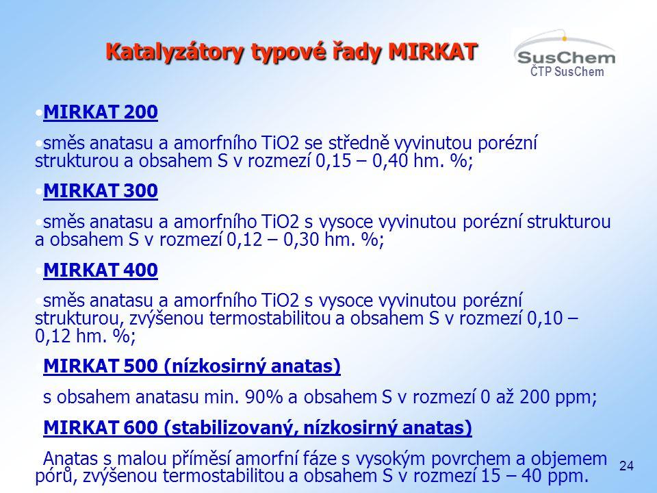 Katalyzátory typové řady MIRKAT