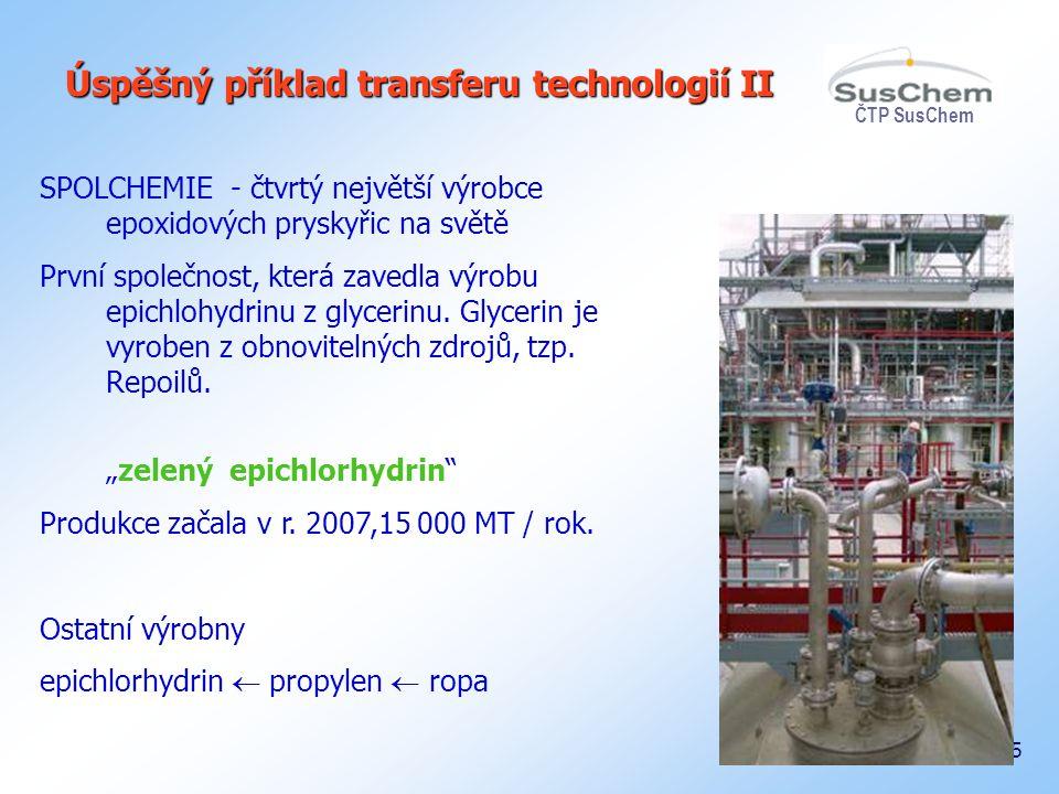Úspěšný příklad transferu technologií II
