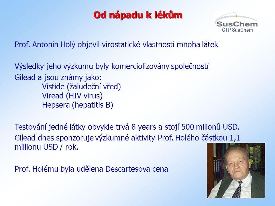 Od nápadu k lékům Prof. Antonín Holý objevil virostatické vlastnosti mnoha látek. Výsledky jeho výzkumu byly komerciolizovány společností.