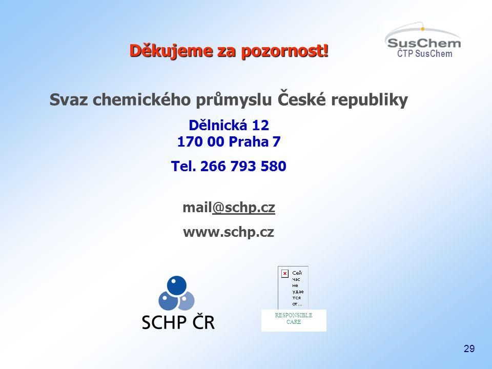Svaz chemického průmyslu České republiky