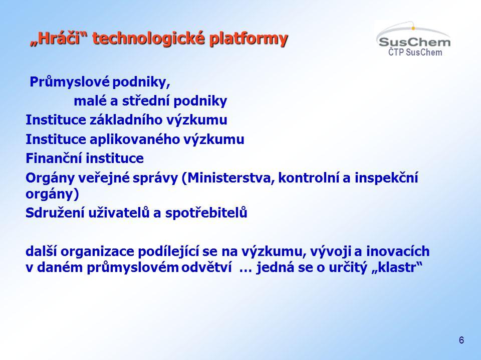 """""""Hráči technologické platformy"""