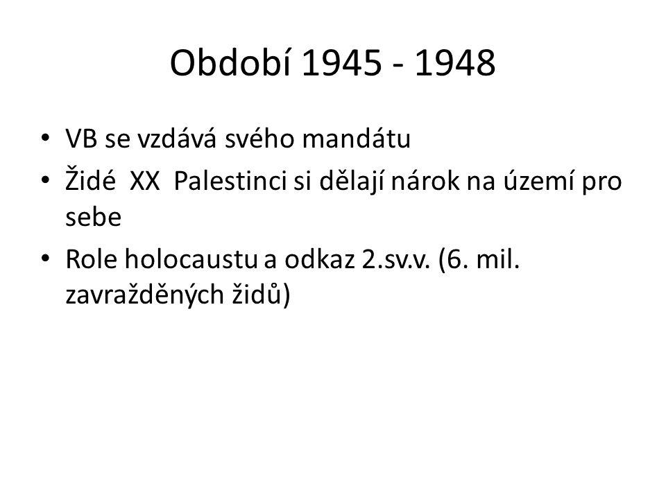 Období 1945 - 1948 VB se vzdává svého mandátu