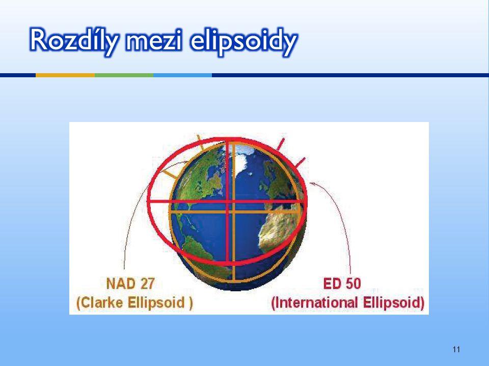 Rozdíly mezi elipsoidy