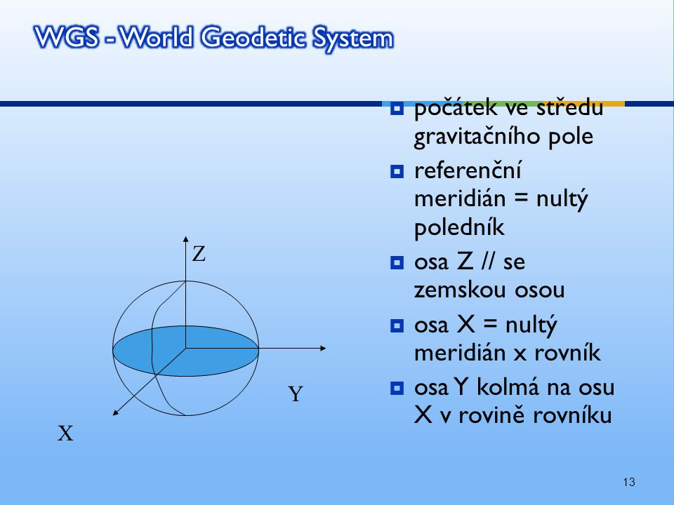WGS - World Geodetic System