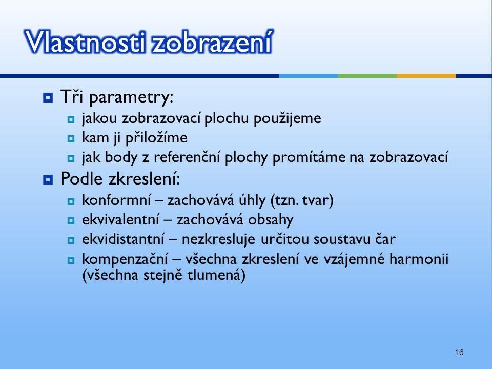 Vlastnosti zobrazení Tři parametry: Podle zkreslení: