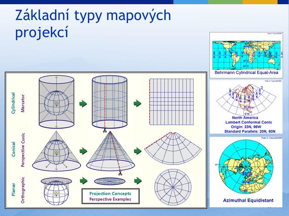 Základní typy mapových projekcí