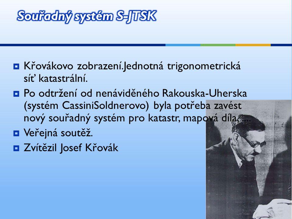 Souřadný systém S-JTSK