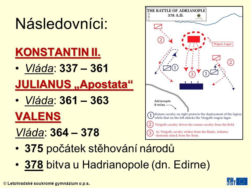 "Následovníci: KONSTANTIN II. Vláda: 337 – 361 JULIANUS ""Apostata"