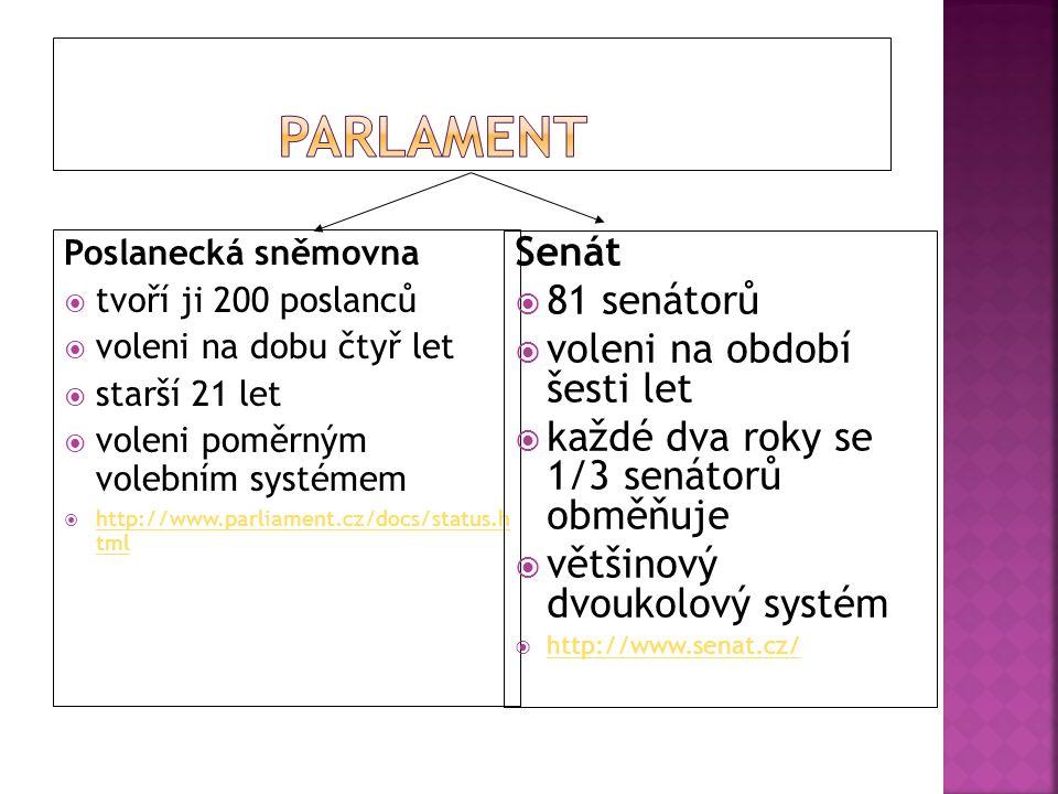 Parlament Senát 81 senátorů voleni na období šesti let