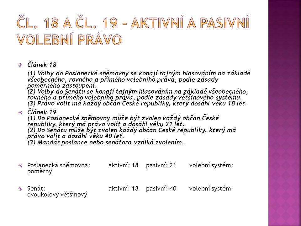 Čl. 18 a čl. 19 – aktivní a pasivní volební právo