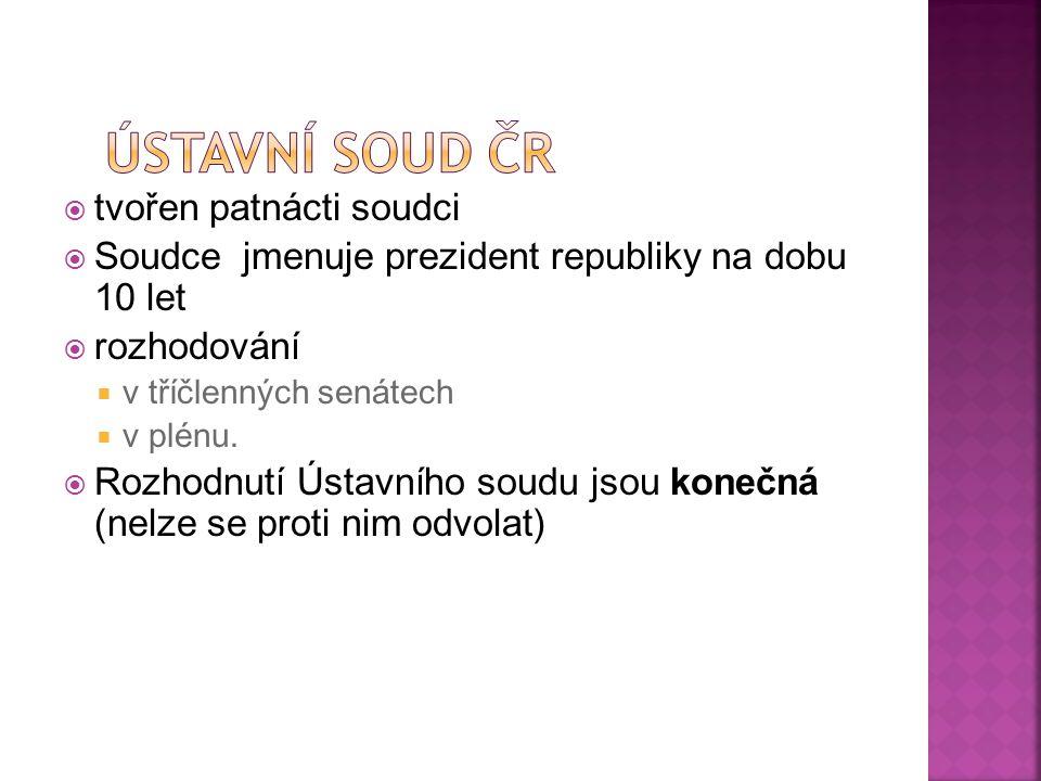 Ústavní soud ČR tvořen patnácti soudci