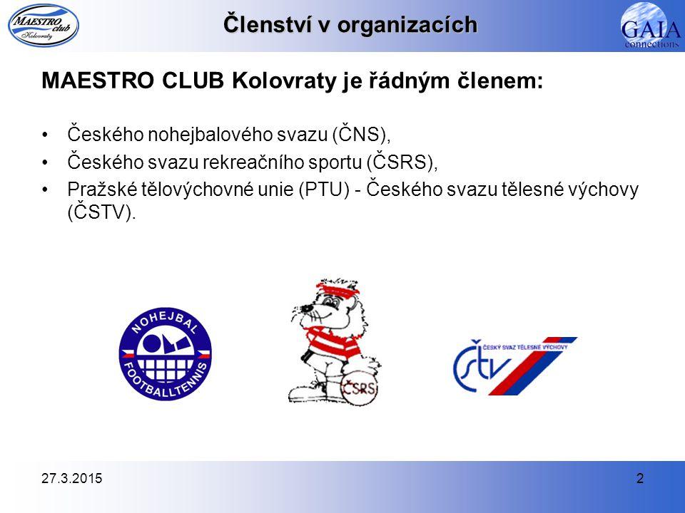 Členství v organizacích