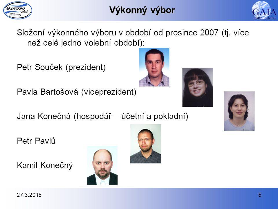 Výkonný výbor Složení výkonného výboru v období od prosince 2007 (tj. více než celé jedno volební období):