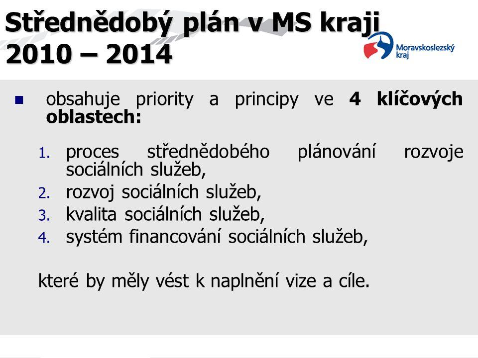 Střednědobý plán v MS kraji 2010 – 2014