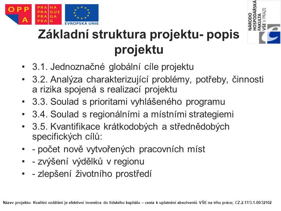 Základní struktura projektu- popis projektu