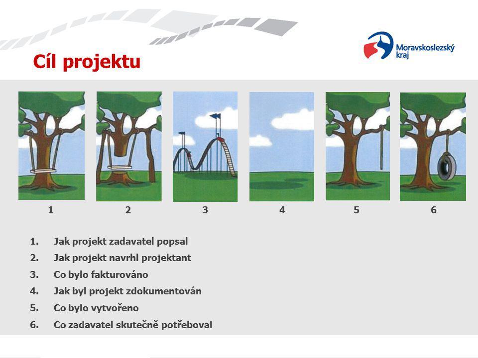 Cíl projektu 1 2 3 4 5 6 Jak projekt zadavatel popsal
