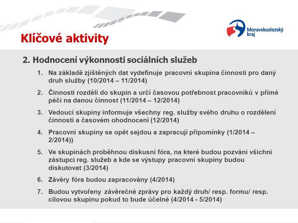 Klíčové aktivity 2. Hodnocení výkonnosti sociálních služeb