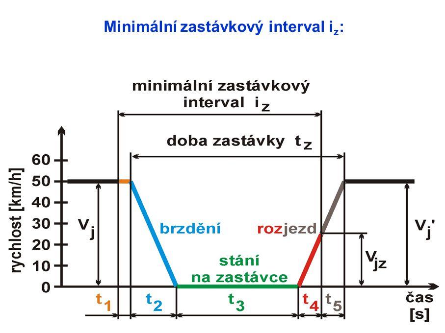 . Minimální zastávkový interval iz: