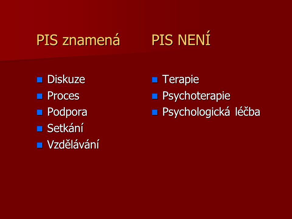 PIS znamená PIS NENÍ Diskuze Proces Podpora Setkání Vzdělávání Terapie